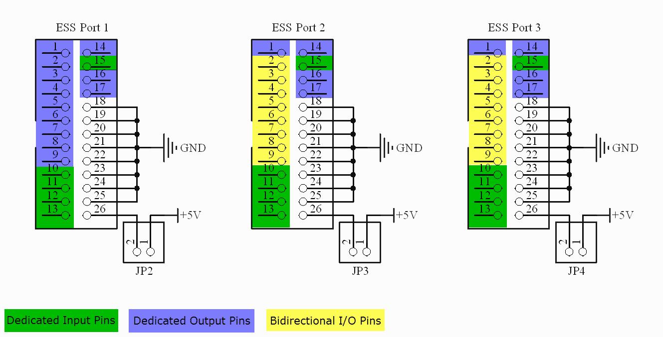 Faq Mach3 Jog Start Stop Wiring Diagram Ess Port Io